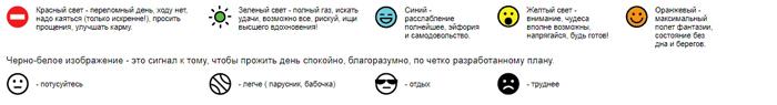 Гороскоп на месяц Январь 2020 года от Григория Кваши