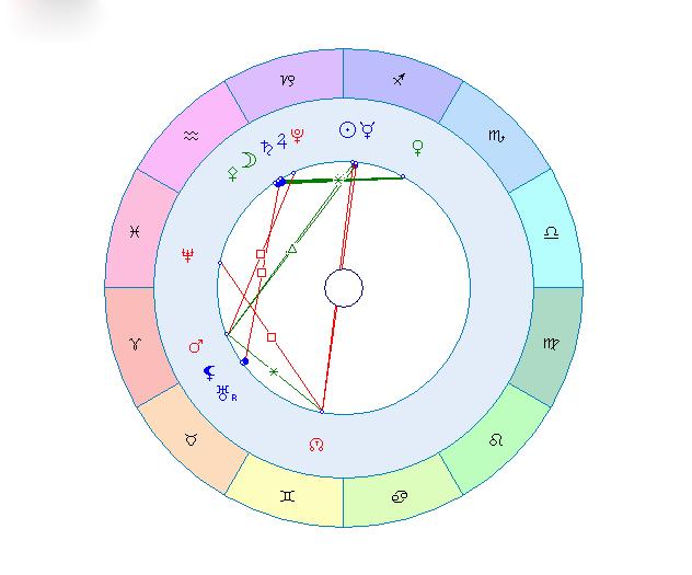 Павел Глоба подробно о переходе Сатурна в Водолей