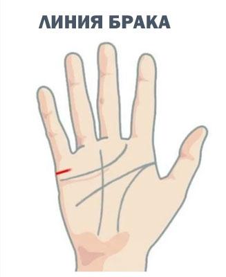 Тайны руки: амурные приключения
